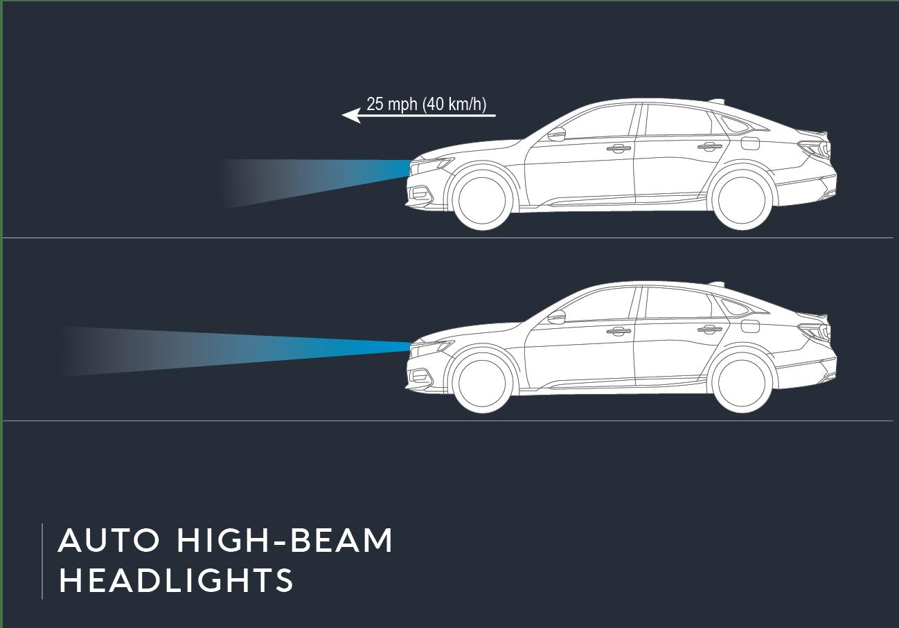 Auto High-Beam Headlights