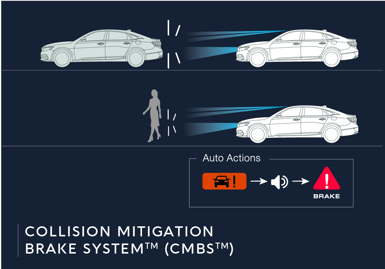 Collision Mitigation Brake System (CMBS)