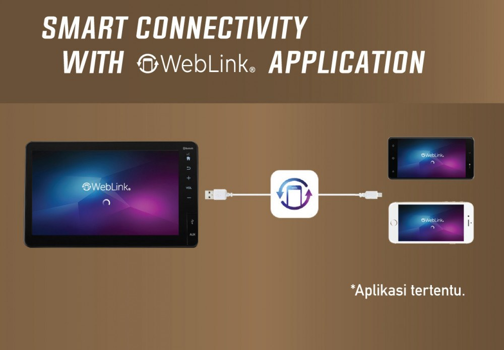 Smart Connectivity