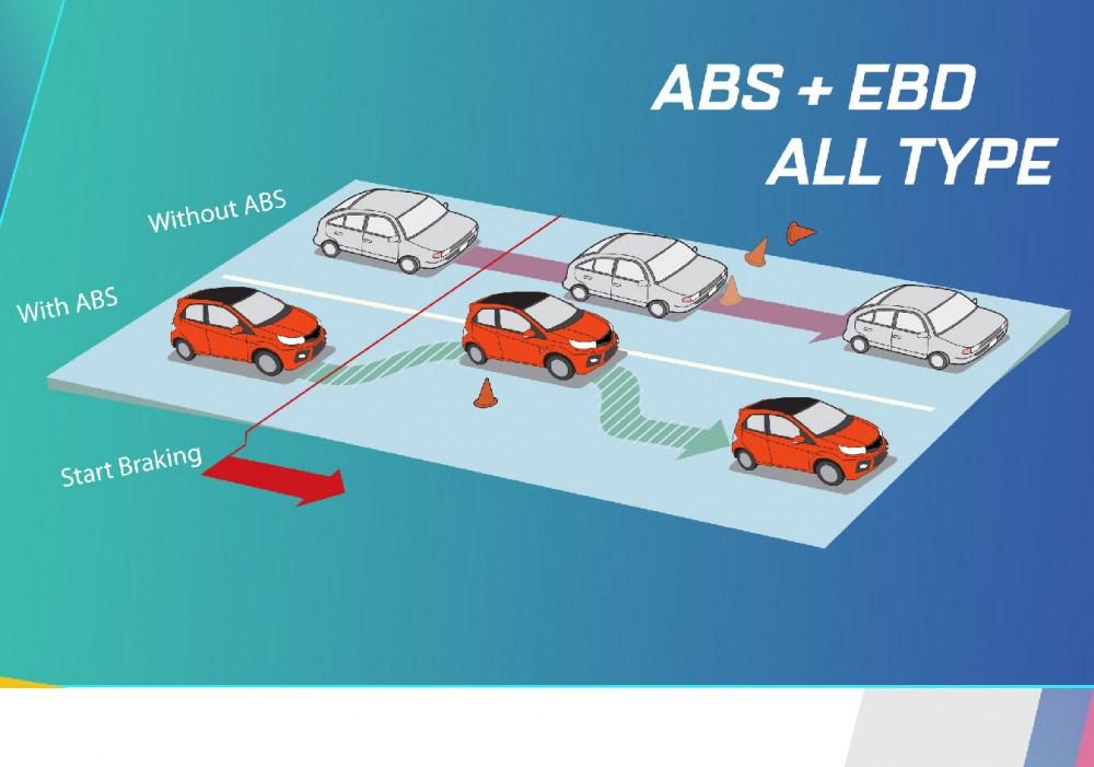 ABS + EBD
