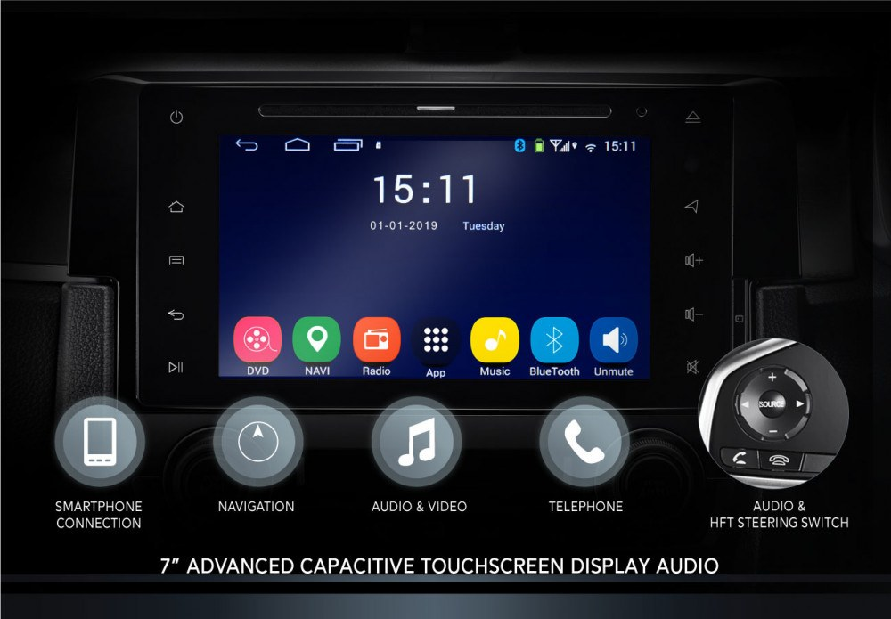 7 Inch Advanced Capacitive Touchscreen Display Audio