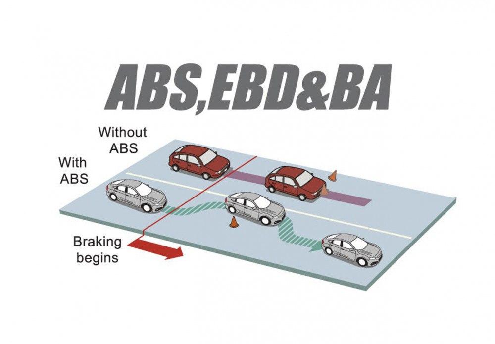ABS + EBD + BA